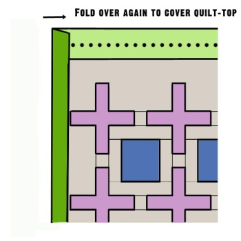 binding-3 copy