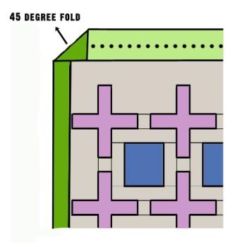 binding-4